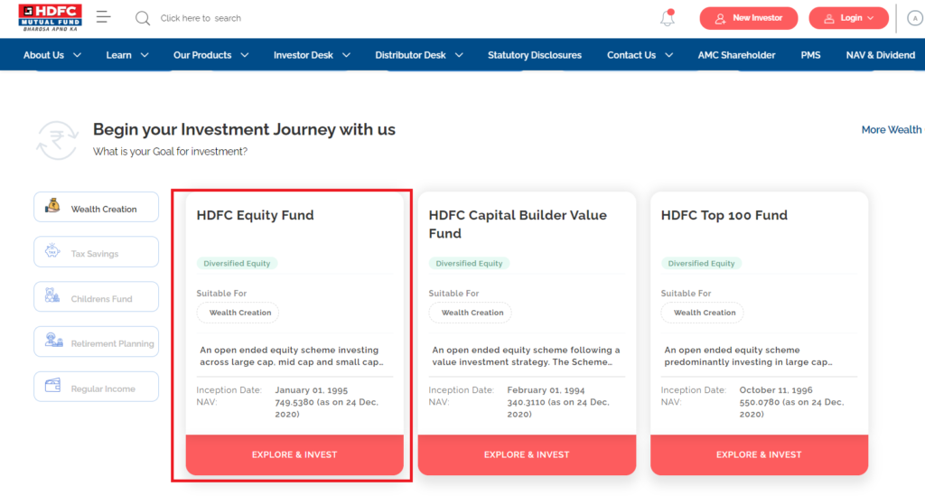 How To Invest In Mutual Funds In India