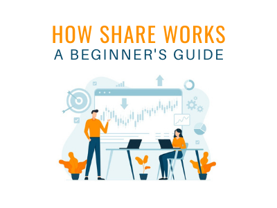How Share Market Works in India 2021 (A Beginner's Guide)